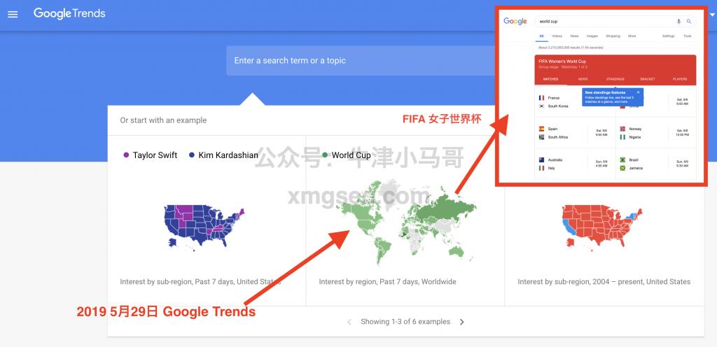 2019 5月Google Trends选品分析