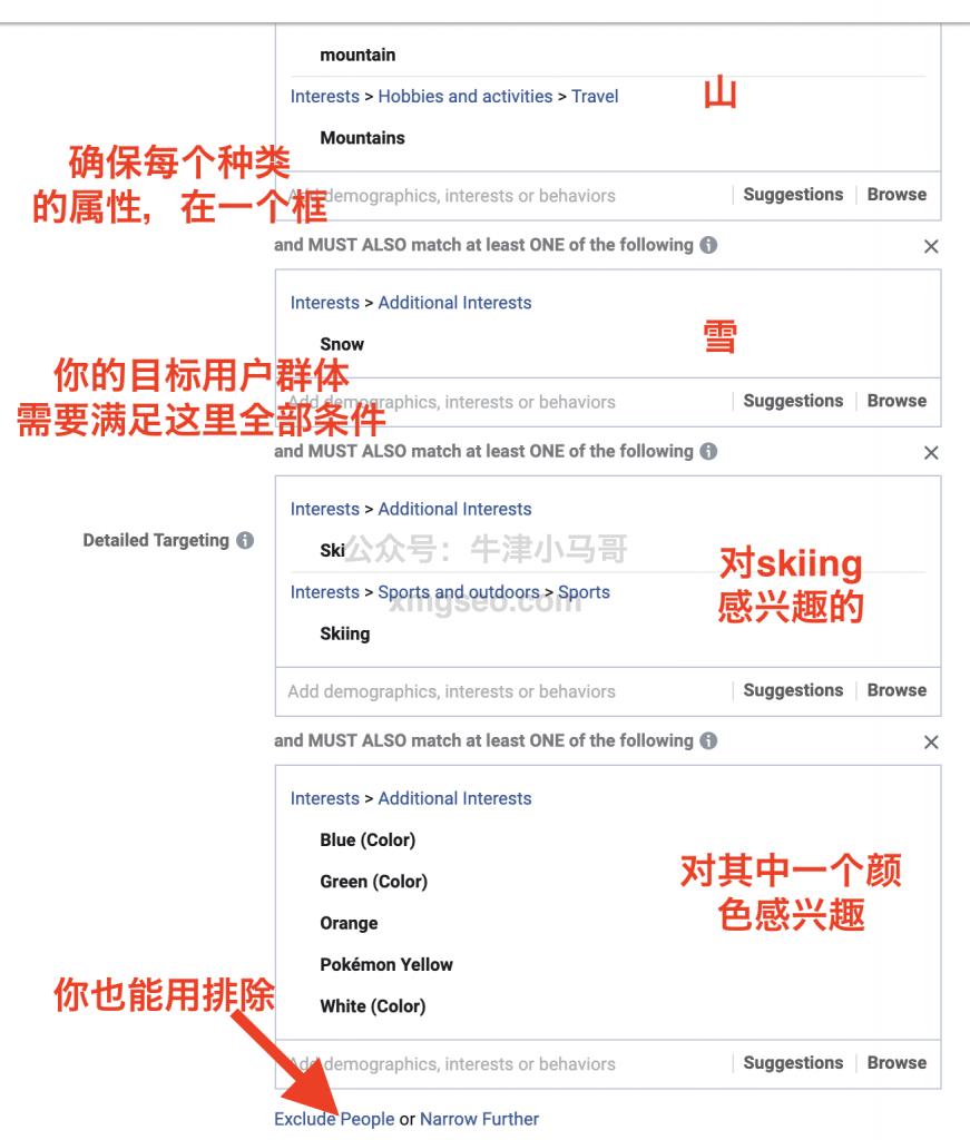 Facebook广告人群优化设置